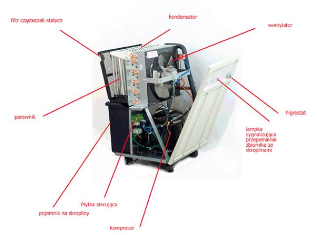 Osuszacz Powietrza Kompresora Osuszacz Powietrza